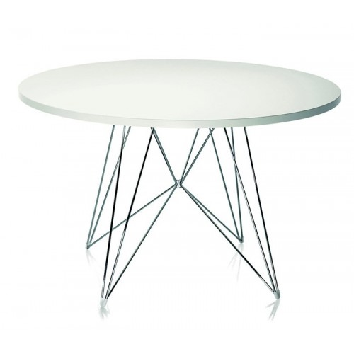 XZ3 ronde tafel