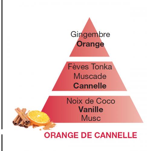 """Recharge Lampe Berger """"Orange de canelle"""""""